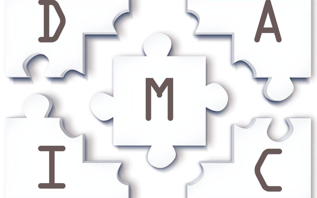 Metodología para integración Lean Manufacturing y Seis Sigma (DMAIC)